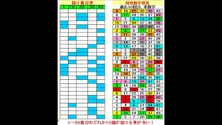 ロト6予想 1620回 (9/13)