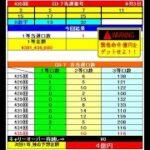 ロト7予想436回(9/10)Chance4億円