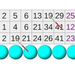 【ロト6】第1618回 ロト6の予想!! 2021/09/06【宝くじ】