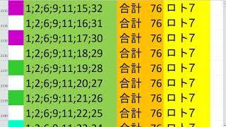 ロト 7 合計 76 ビデオ 14