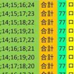 ロト 7 合計 77 ビデオ 13
