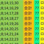 ロト 7 合計 77 ビデオ 16