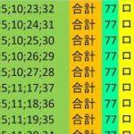ロト 7 合計 77 ビデオ 6
