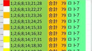 ロト 7 合計 79 ビデオ 15