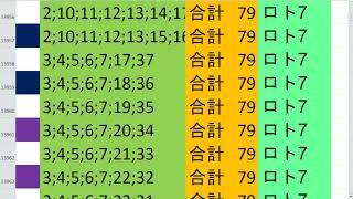 ロト 7 合計 79 ビデオ 88