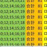 ロト7 合計 81 ビデオ 78