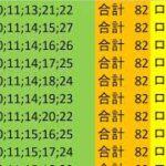 ロト 7 合計 82 ビデオ 68
